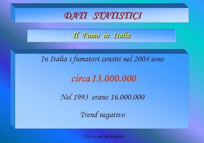 In Italia i fumatori censiti nel 2004 sono