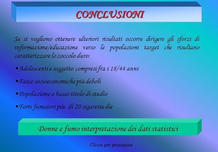 Donne e fumo interpretazione dei dati statistici