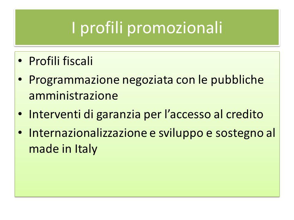 I profili promozionali