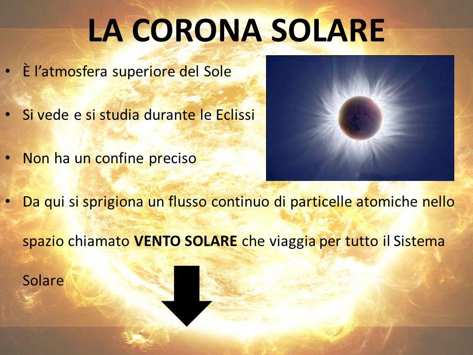 LA CORONA SOLARE È l'atmosfera superiore del Sole