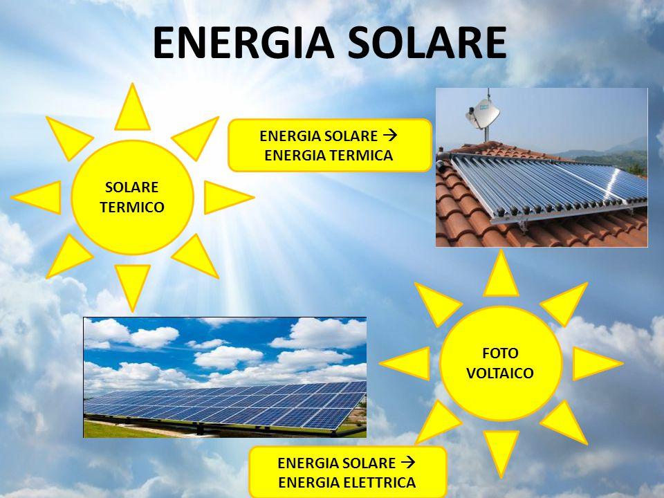 ENERGIA SOLARE  ENERGIA TERMICA ENERGIA SOLARE  ENERGIA ELETTRICA