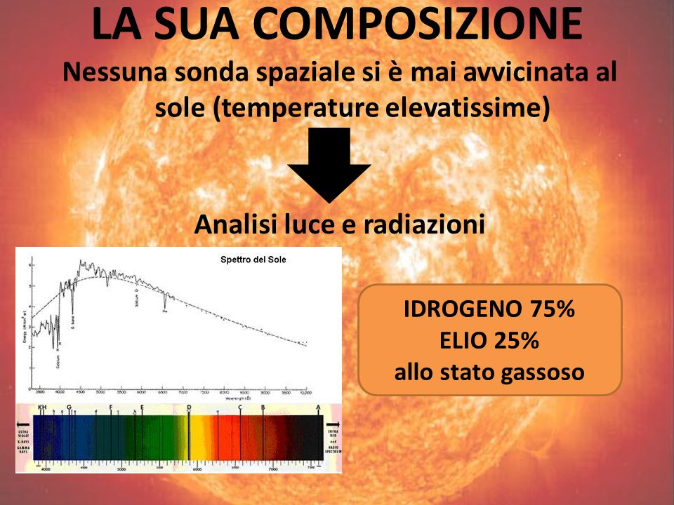Analisi luce e radiazioni