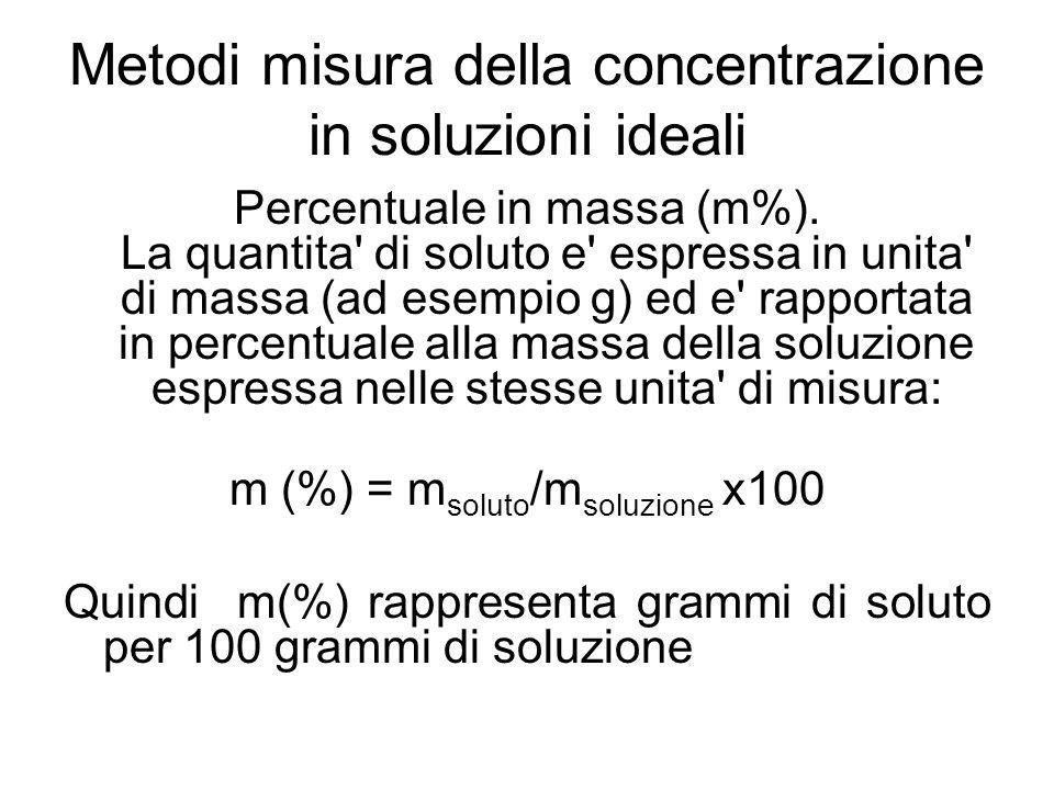 Metodi misura della concentrazione in soluzioni ideali