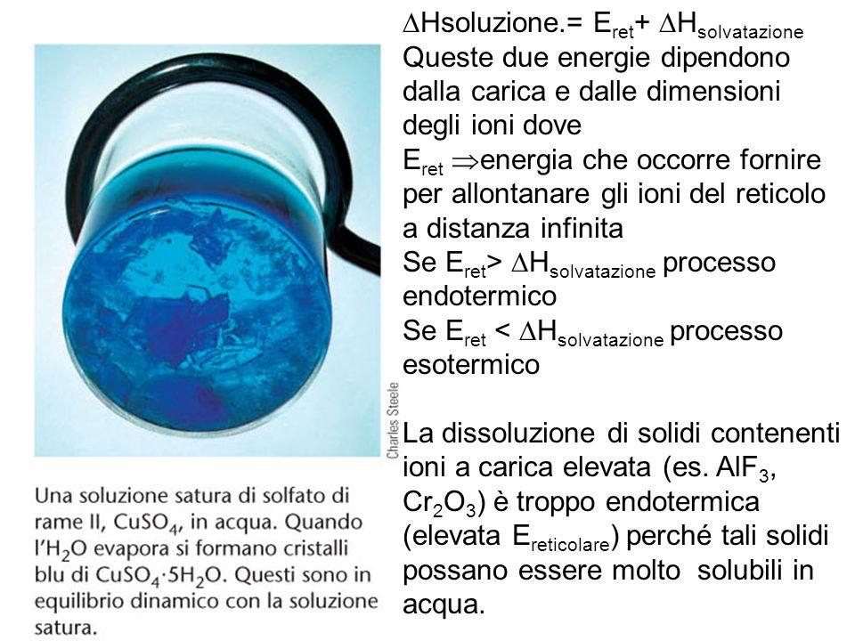 DHsoluzione.= Eret+ DHsolvatazione