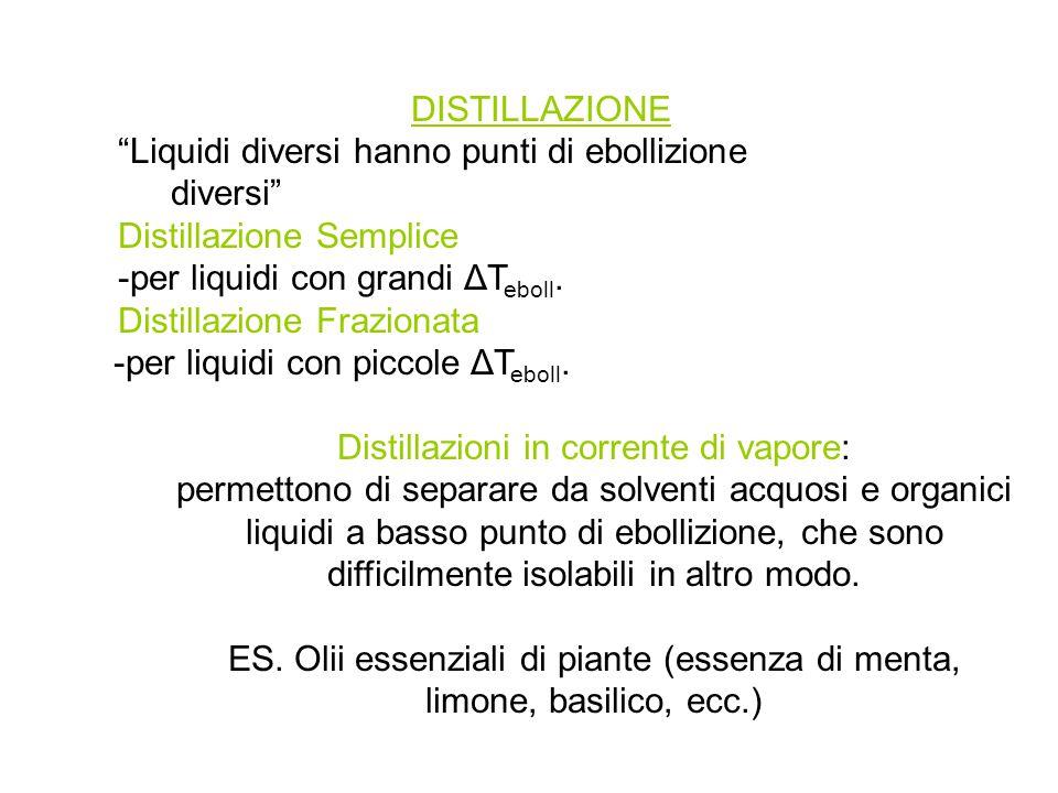 Distillazioni in corrente di vapore: