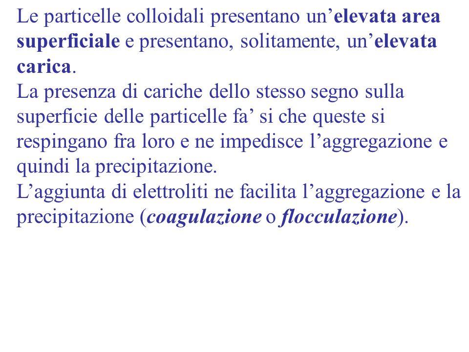 Le particelle colloidali presentano un'elevata area superficiale e presentano, solitamente, un'elevata carica.