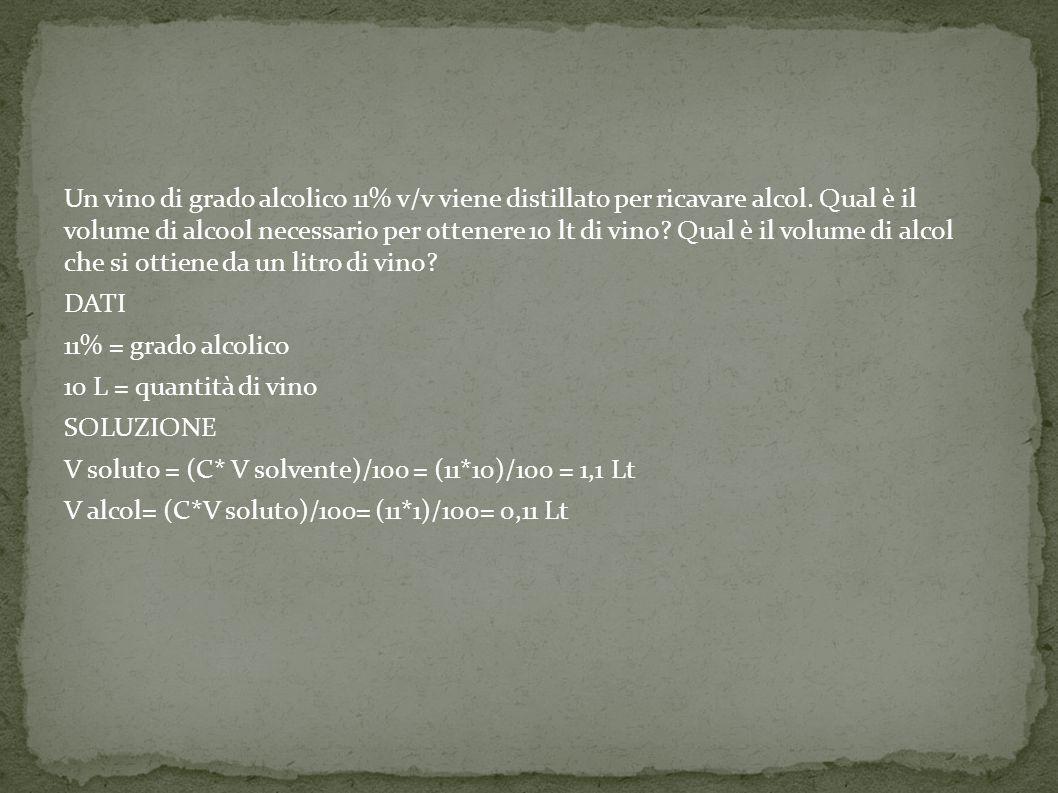 Un vino di grado alcolico 11% v/v viene distillato per ricavare alcol