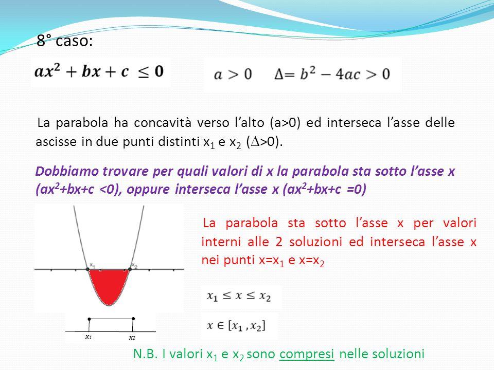 N.B. I valori x1 e x2 sono compresi nelle soluzioni