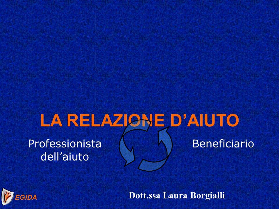 Dott.ssa Laura Borgialli