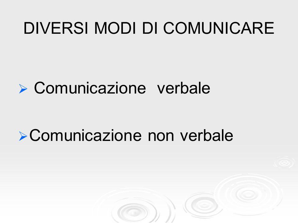 DIVERSI MODI DI COMUNICARE