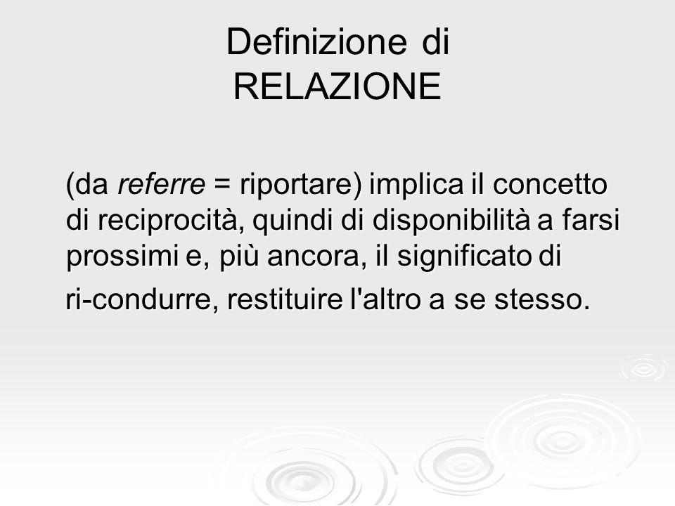 Definizione di RELAZIONE