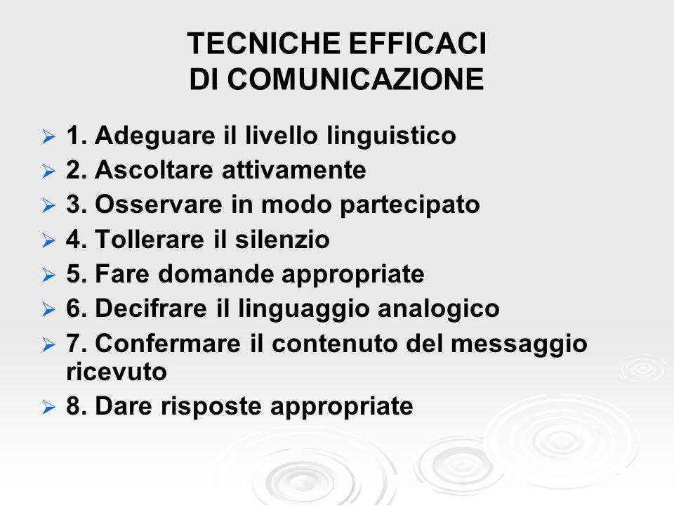 TECNICHE EFFICACI DI COMUNICAZIONE