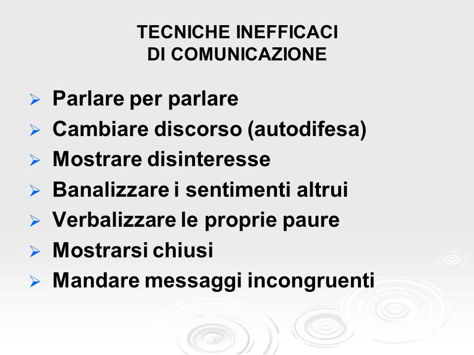 TECNICHE INEFFICACI DI COMUNICAZIONE