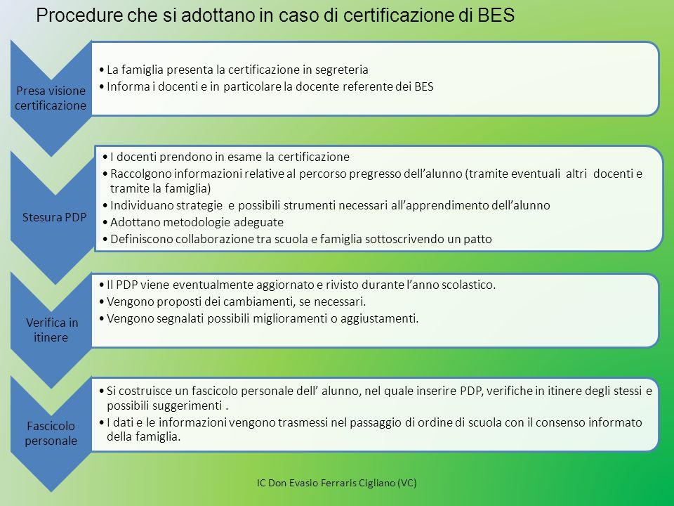 Procedure che si adottano in caso di certificazione di BES