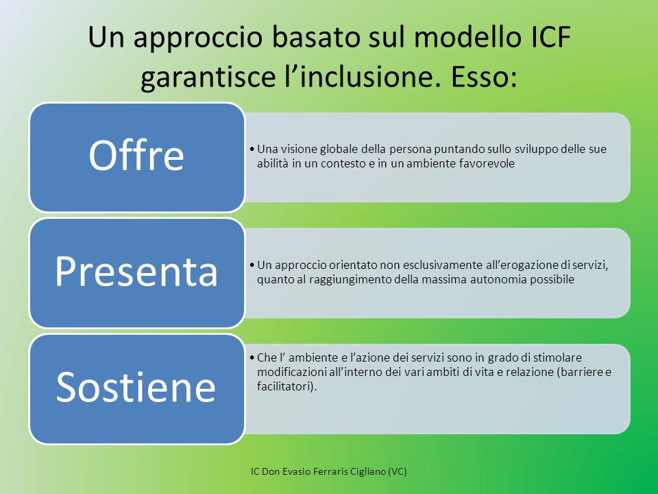 Un approccio basato sul modello ICF garantisce l'inclusione. Esso: