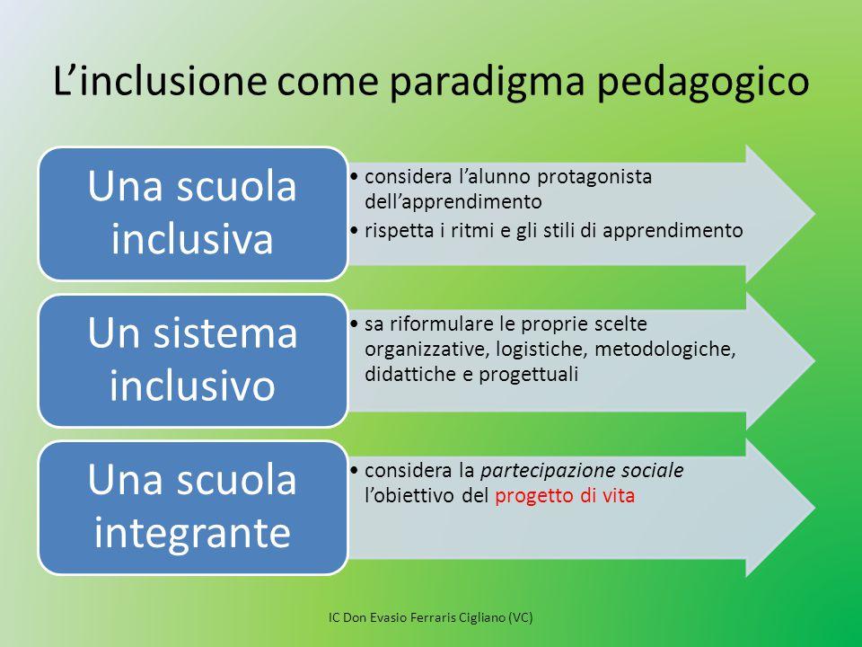 L'inclusione come paradigma pedagogico