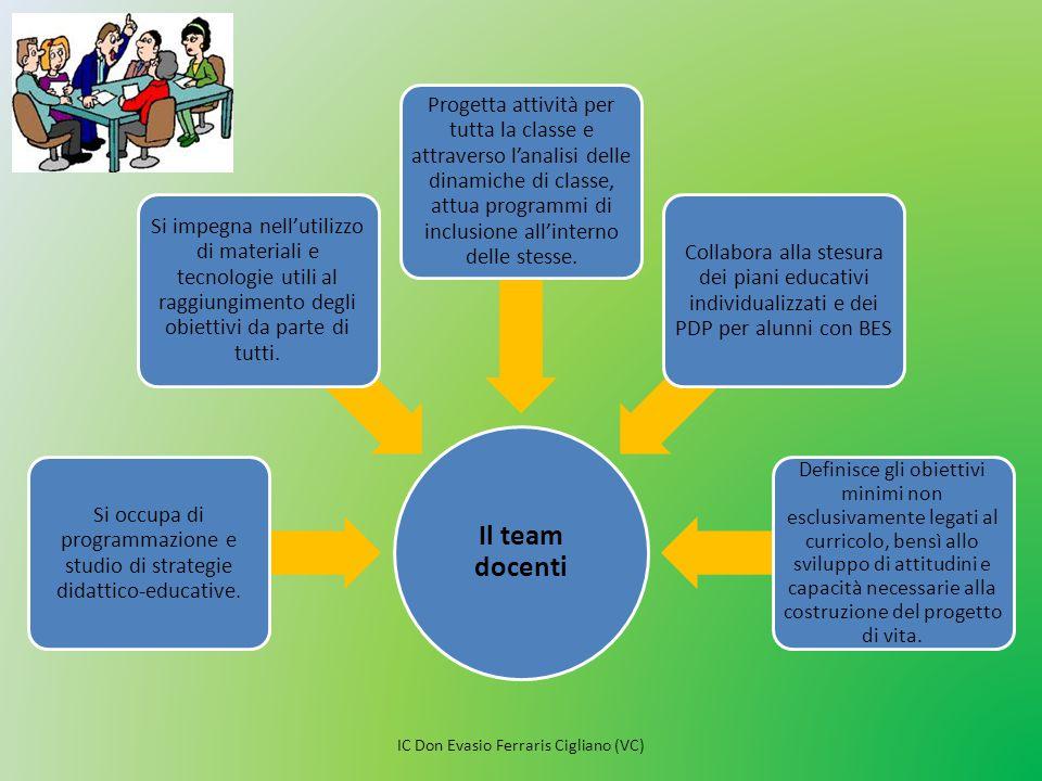 Il team docenti Si occupa di programmazione e studio di strategie didattico-educative.