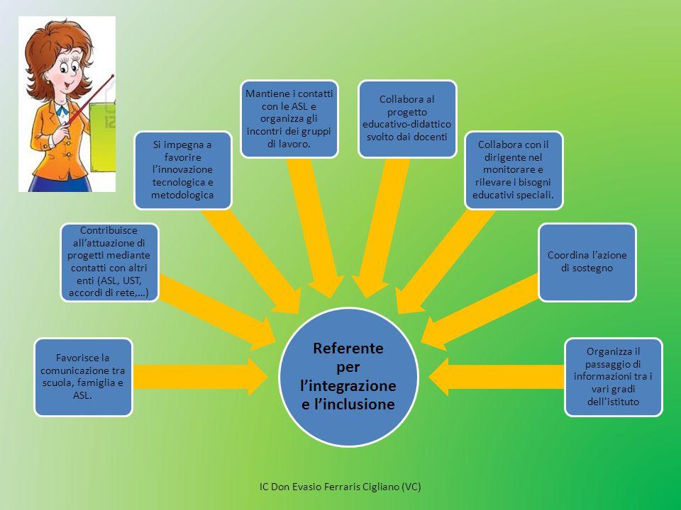 Referente per l'integrazione e l'inclusione