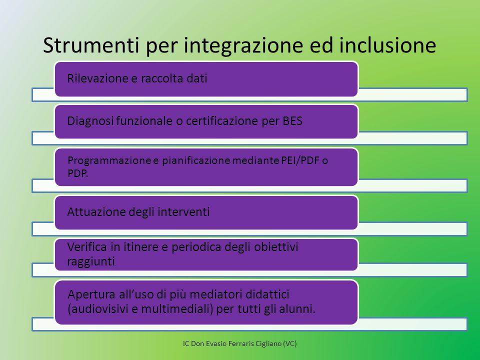 Strumenti per integrazione ed inclusione