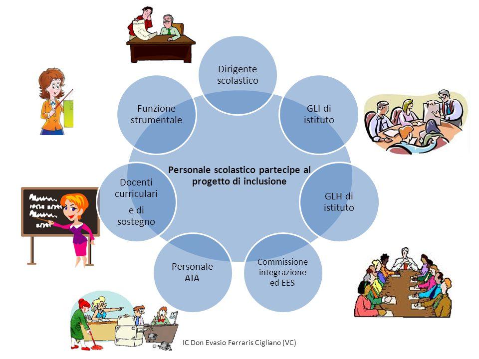 Personale scolastico partecipe al progetto di inclusione
