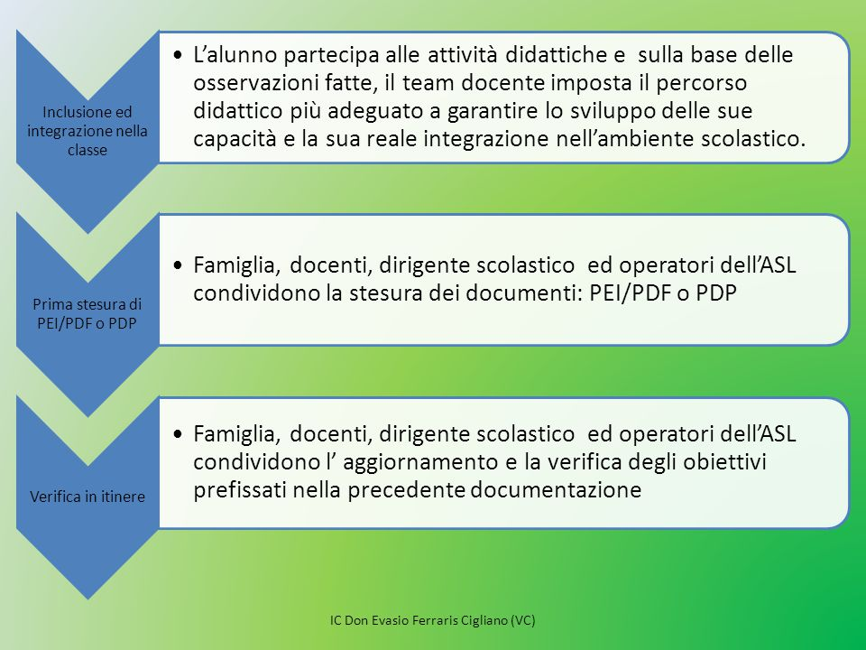 IC Don Evasio Ferraris Cigliano (VC)