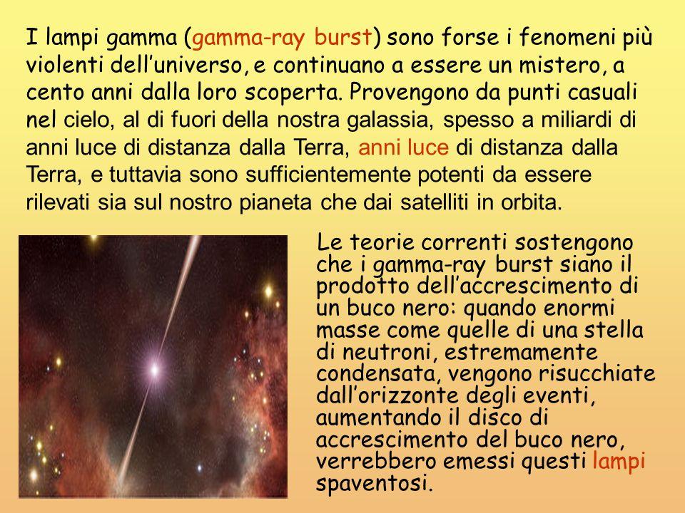 I lampi gamma (gamma-ray burst) sono forse i fenomeni più violenti dell'universo, e continuano a essere un mistero, a cento anni dalla loro scoperta. Provengono da punti casuali nel cielo, al di fuori della nostra galassia, spesso a miliardi di anni luce di distanza dalla Terra, anni luce di distanza dalla Terra, e tuttavia sono sufficientemente potenti da essere rilevati sia sul nostro pianeta che dai satelliti in orbita.
