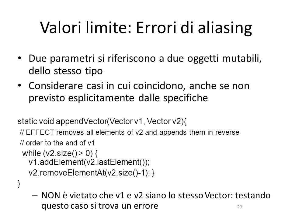 Valori limite: Errori di aliasing