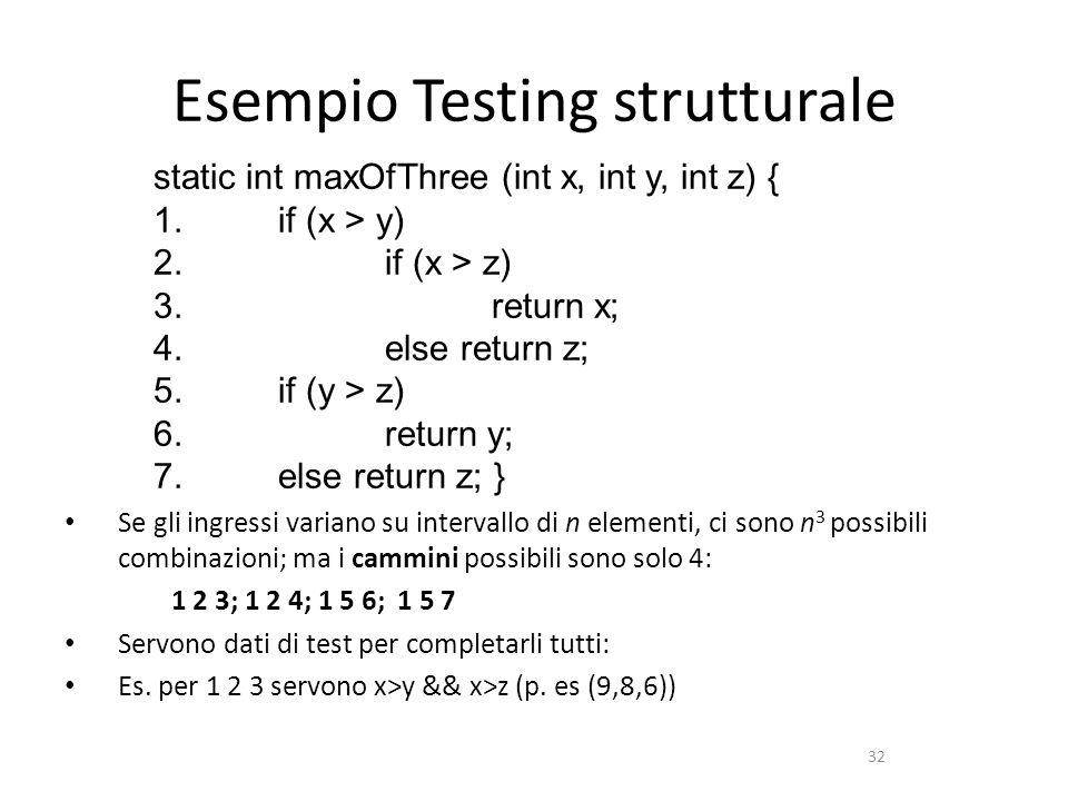 Esempio Testing strutturale