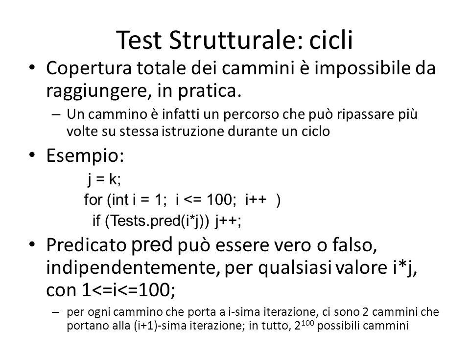 Test Strutturale: cicli
