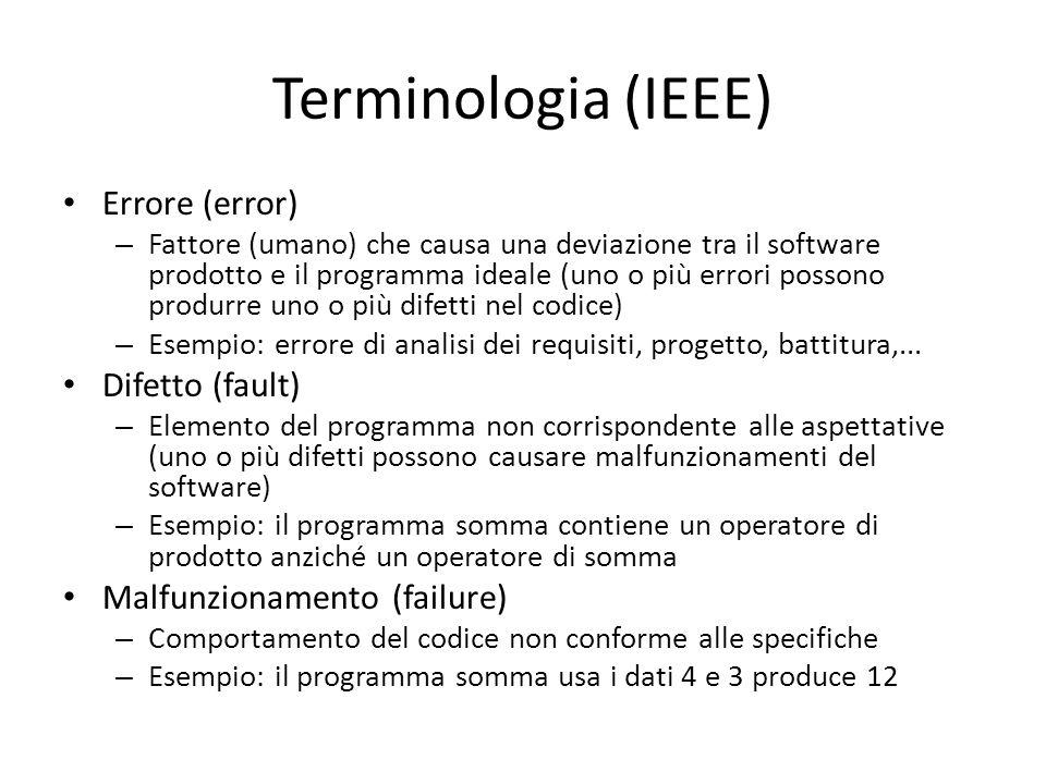 Terminologia (IEEE) Errore (error) Difetto (fault)