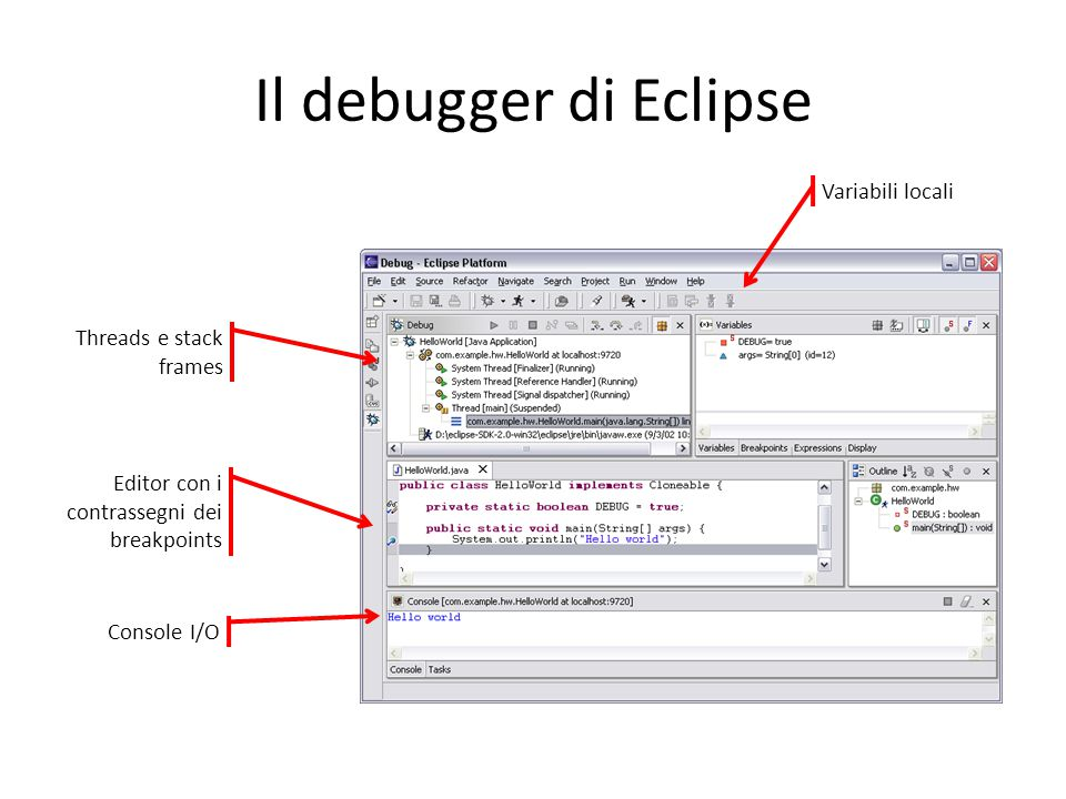 Il debugger di Eclipse Variabili locali Threads e stack frames
