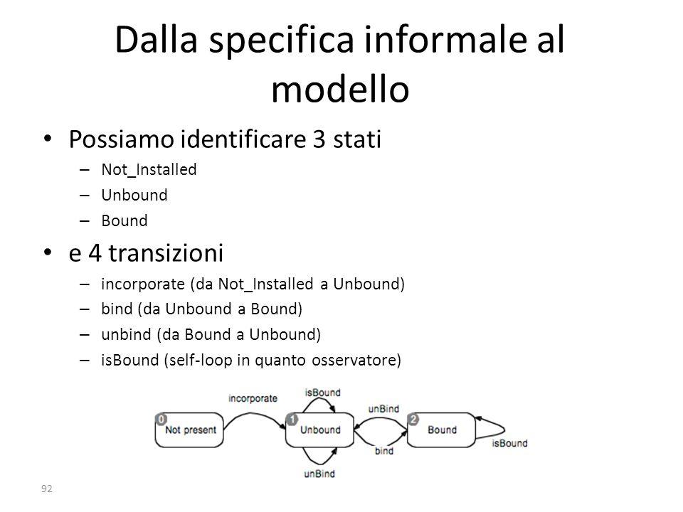 Dalla specifica informale al modello