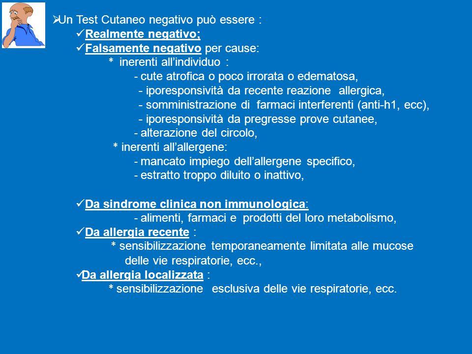 Un Test Cutaneo negativo può essere :