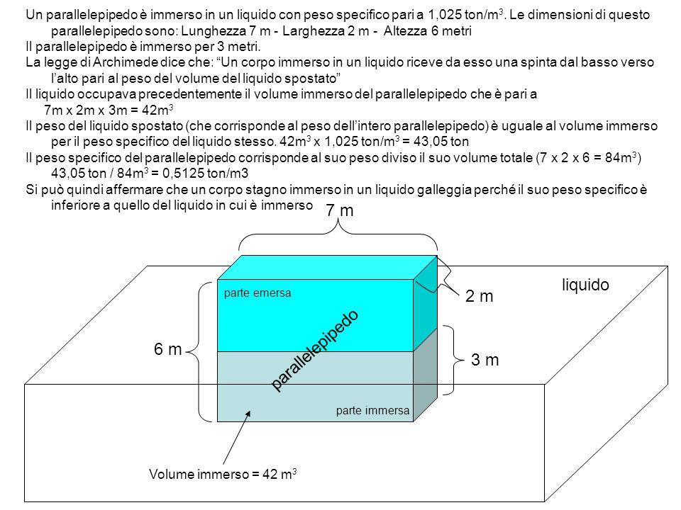 7 m liquido 2 m parallelepipedo 6 m 3 m