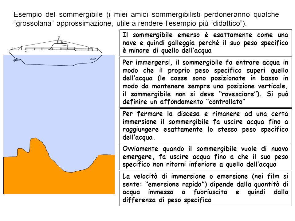 Esempio del sommergibile (i miei amici sommergibilisti perdoneranno qualche grossolana approssimazione, utile a rendere l'esempio più didattico ).
