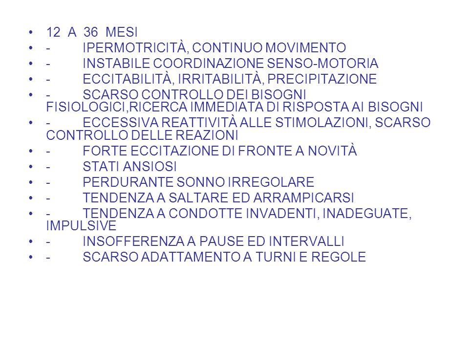 12 A 36 MESI - IPERMOTRICITÀ, CONTINUO MOVIMENTO. - INSTABILE COORDINAZIONE SENSO-MOTORIA.