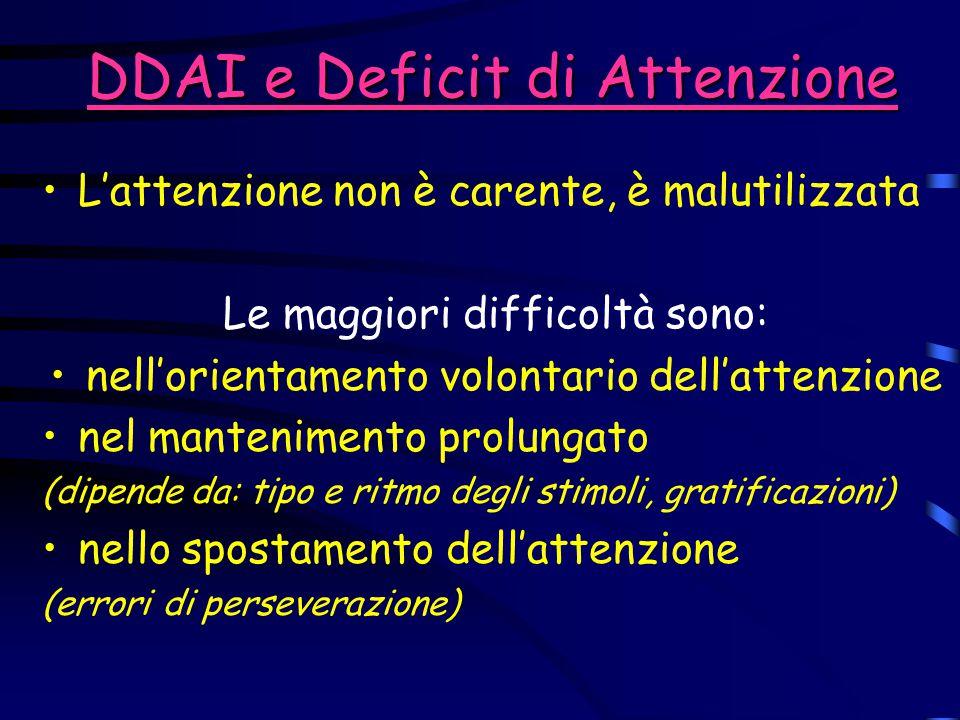 DDAI e Deficit di Attenzione