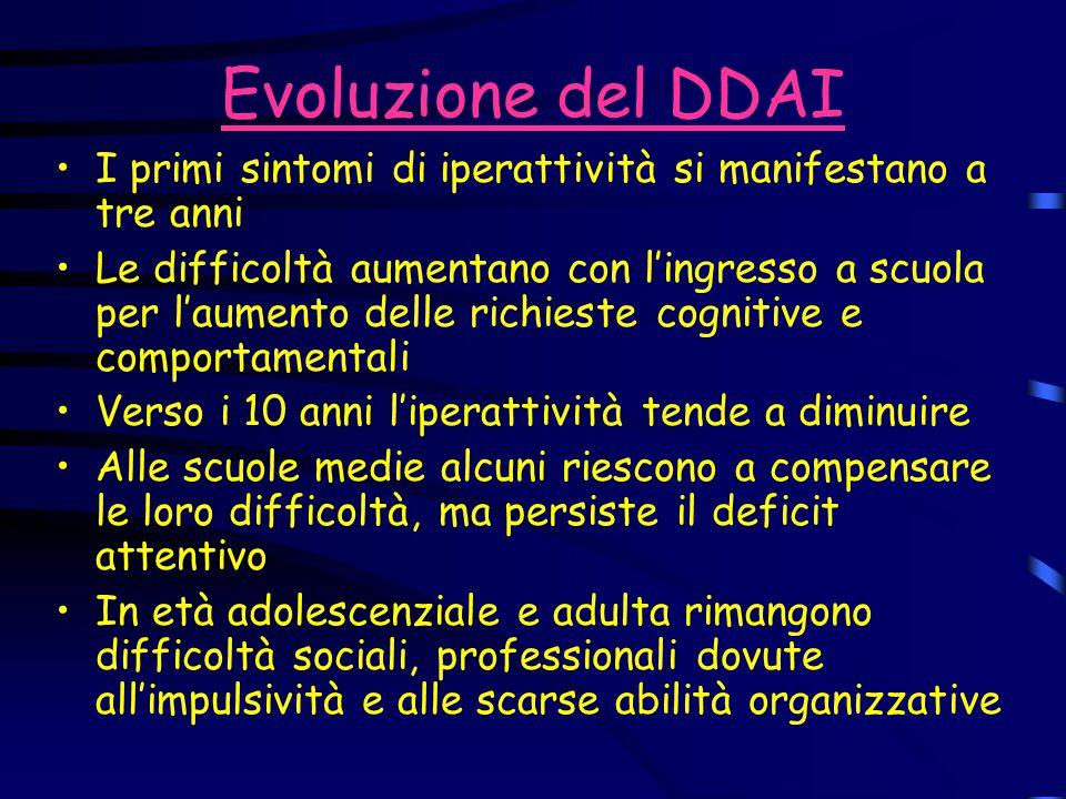Evoluzione del DDAI I primi sintomi di iperattività si manifestano a tre anni.