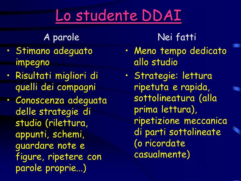 Lo studente DDAI A parole Stimano adeguato impegno