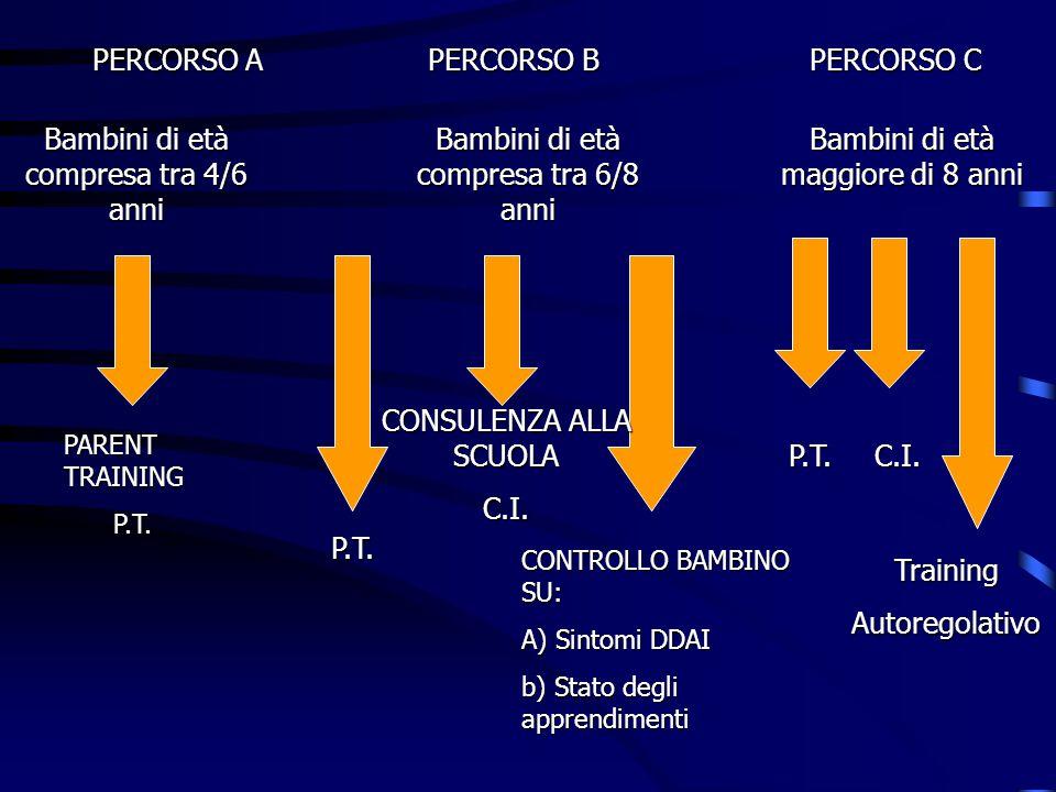 PERCORSO A PERCORSO B PERCORSO C