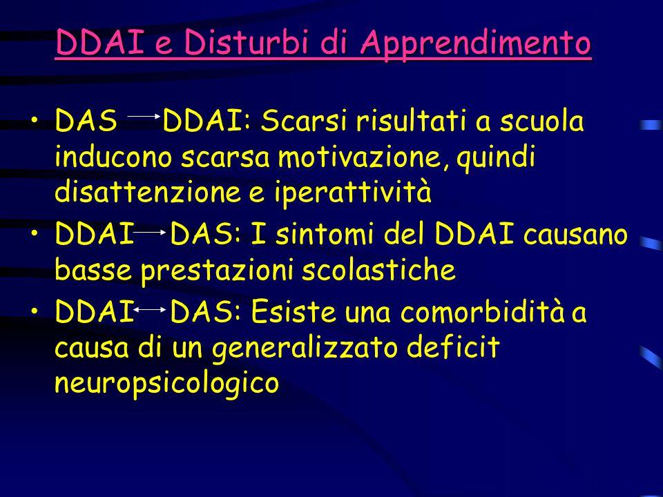 DDAI e Disturbi di Apprendimento
