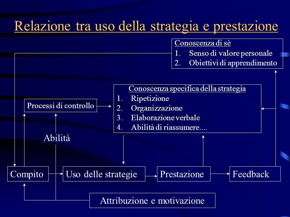 Relazione tra uso della strategia e prestazione