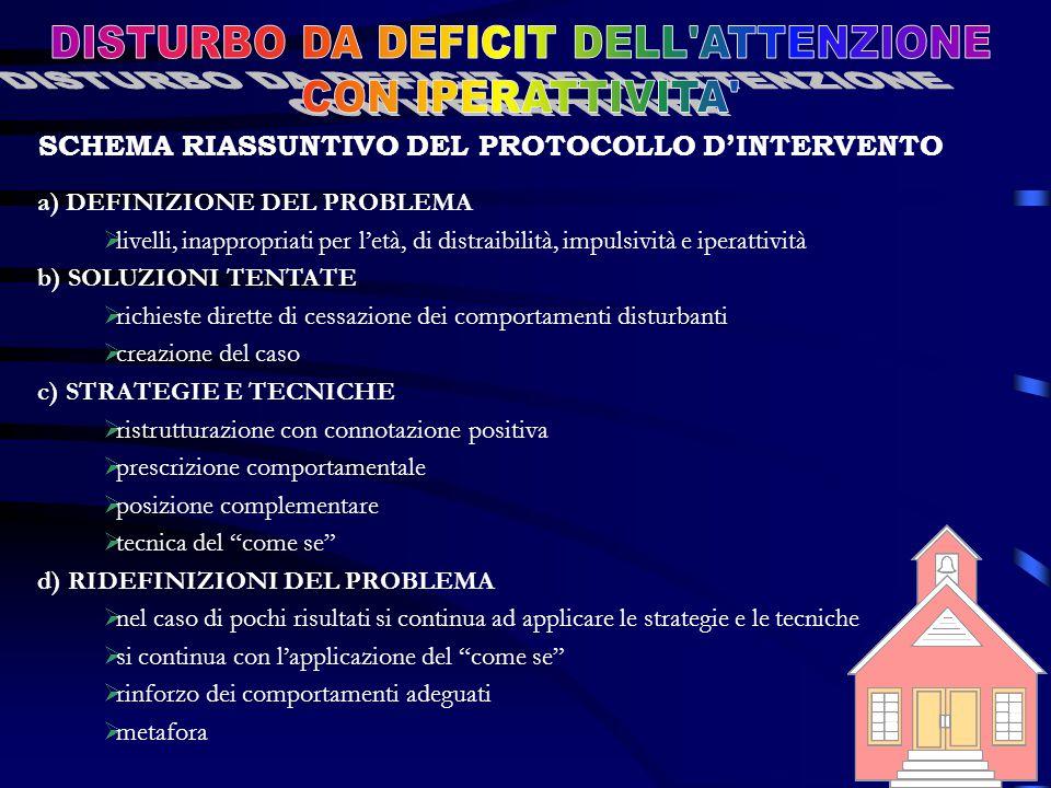 DISTURBO DA DEFICIT DELL ATTENZIONE CON IPERATTIVITA