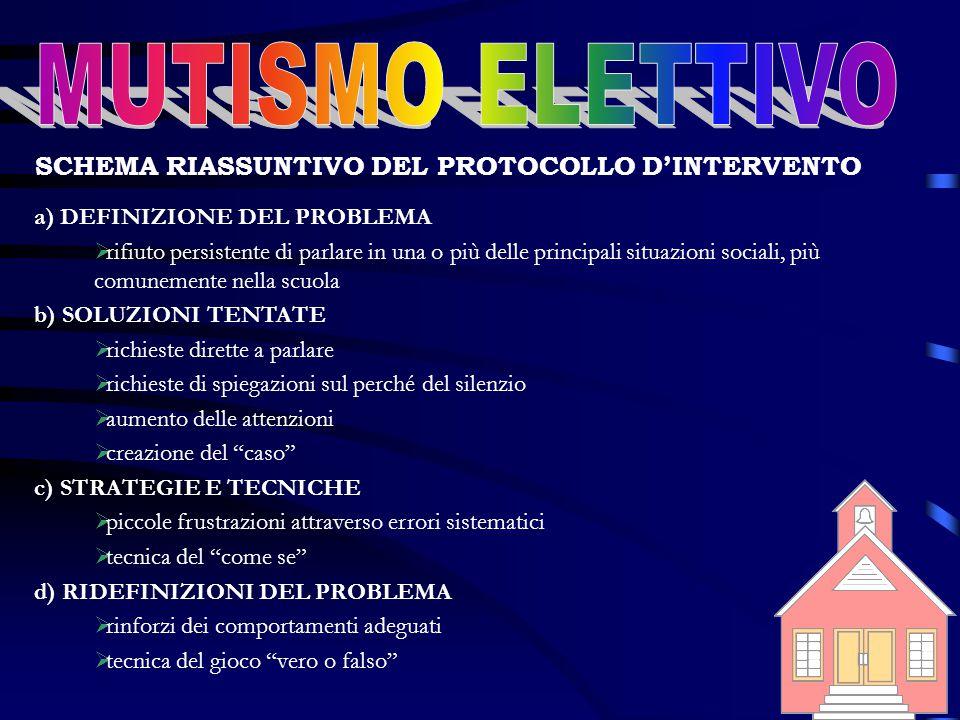 SCHEMA RIASSUNTIVO DEL PROTOCOLLO D'INTERVENTO