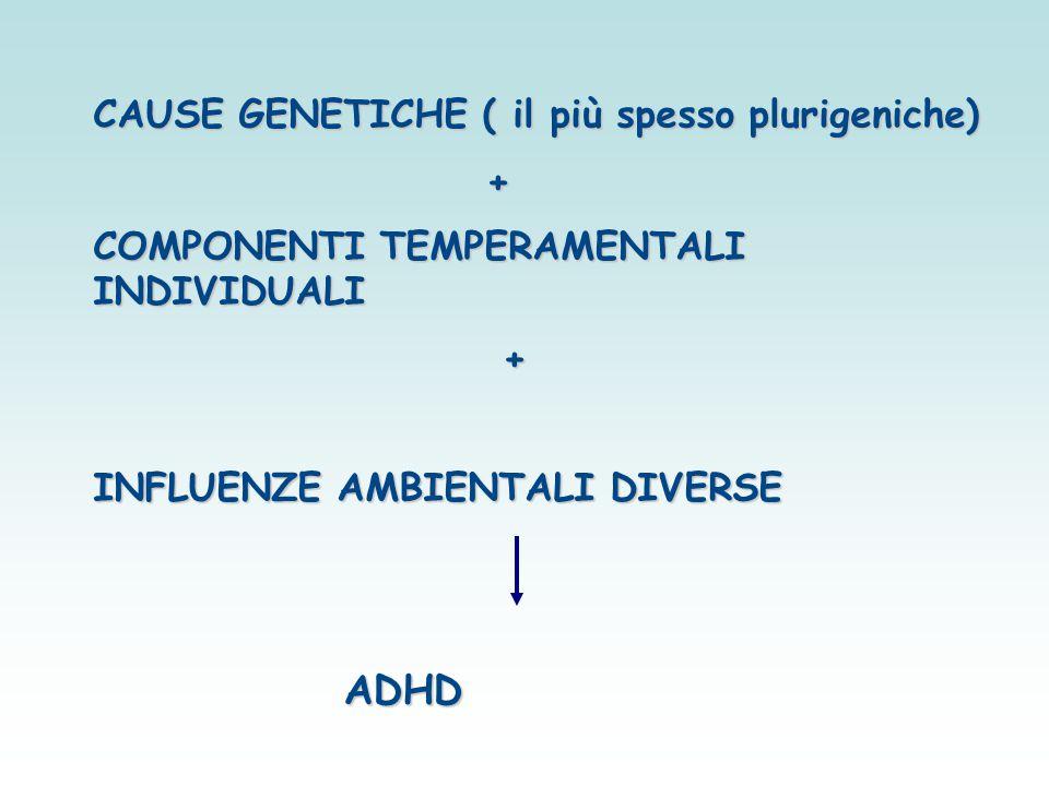ADHD CAUSE GENETICHE ( il più spesso plurigeniche) +