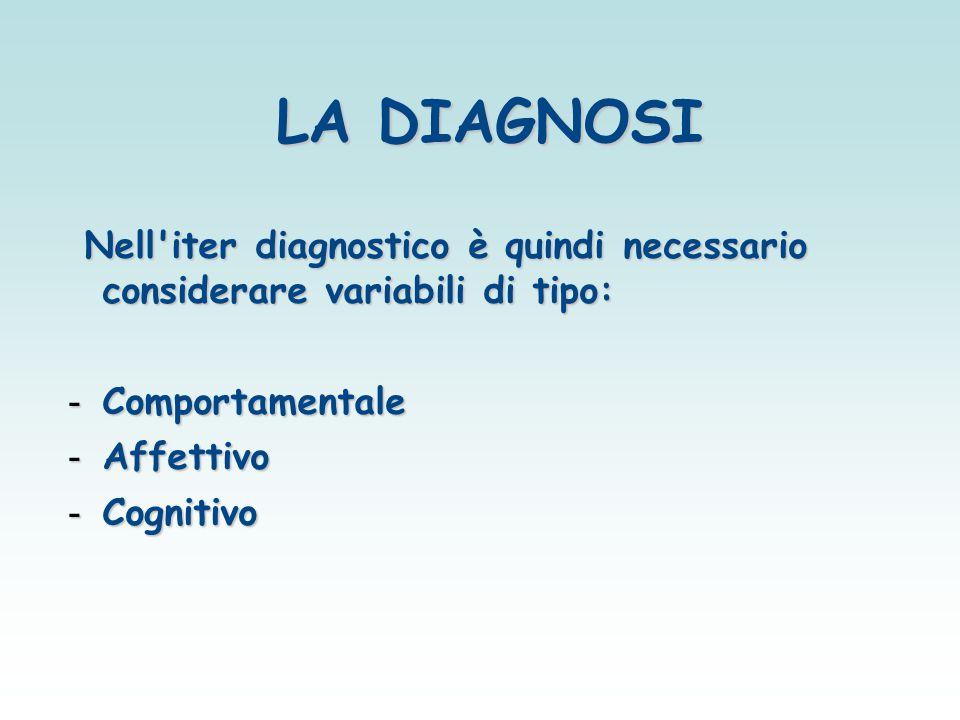 LA DIAGNOSI Nell iter diagnostico è quindi necessario considerare variabili di tipo: Comportamentale.