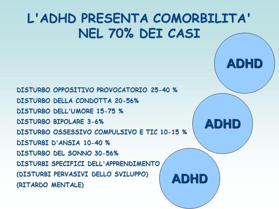 L ADHD PRESENTA COMORBILITA NEL 70% DEI CASI