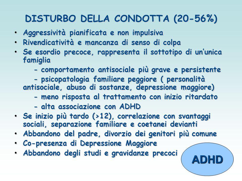 DISTURBO DELLA CONDOTTA (20-56%)
