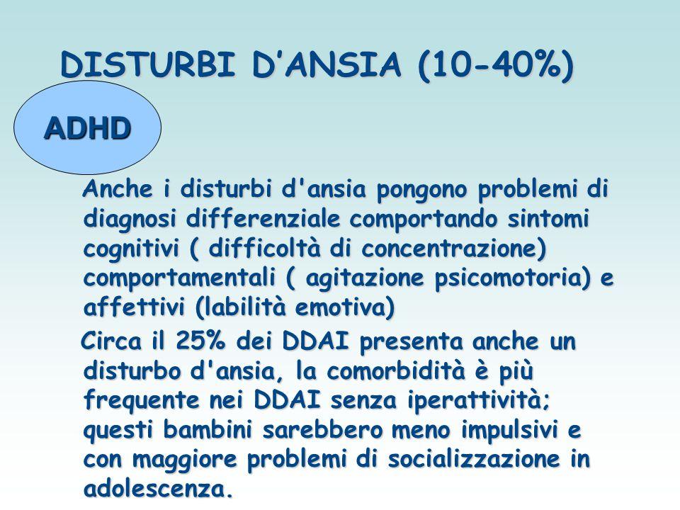 DISTURBI D'ANSIA (10-40%) ADHD