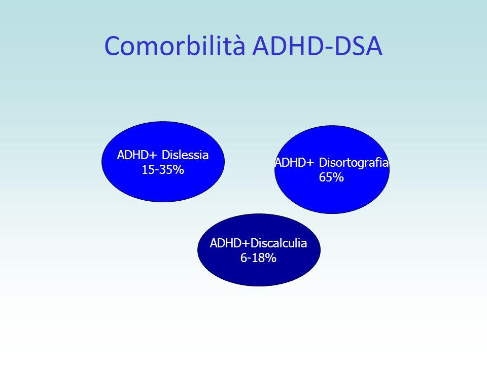 Comorbilità ADHD-DSA ADHD+ Dislessia 15-35% ADHD+ Disortografia 65%